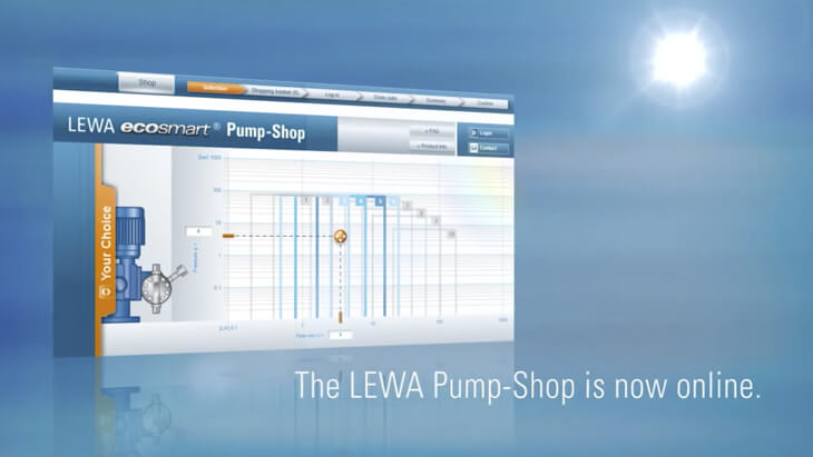 LEWA ecosmart Pump Shop